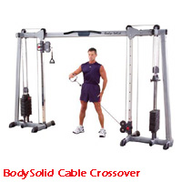 BodySolid-Cable-Crossover